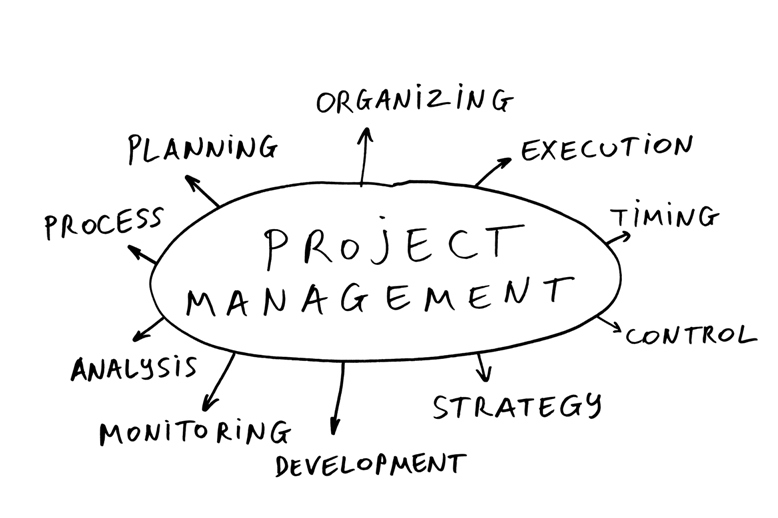project-management-2 pic